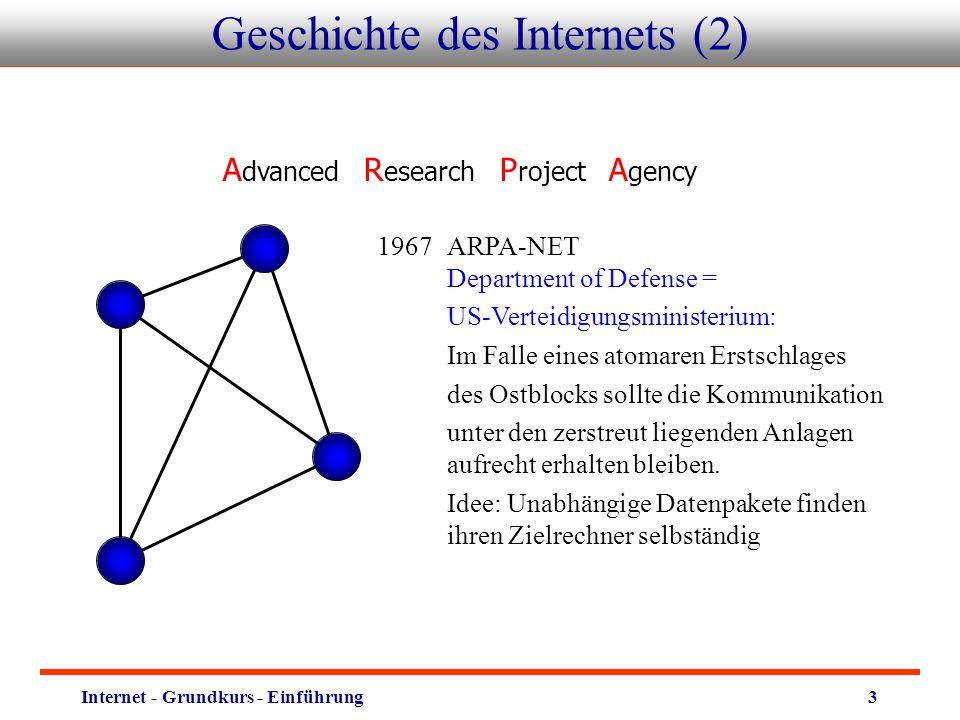 Internet - Grundkurs - Einführung3 1967ARPA-NET Department of Defense = US-Verteidigungsministerium: Im Falle eines atomaren Erstschlages des Ostblocks sollte die Kommunikation unter den zerstreut liegenden Anlagen aufrecht erhalten bleiben.