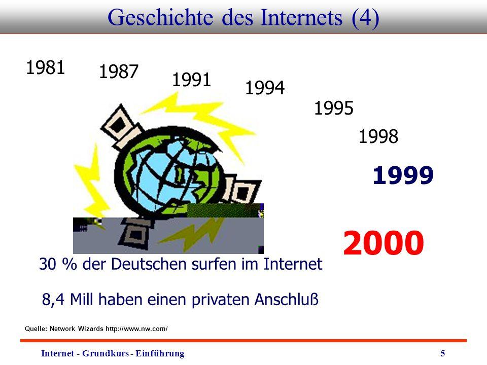 Internet - Grundkurs - Einführung5 1981 235 1987 1991 56.000 617.000 3.864.000 Quelle: Network Wizards http://www.nw.com/ 1995 6.642.000 1998 29.670.000 1999 2000 30 % der Deutschen surfen im Internet 8,4 Mill haben einen privaten Anschluß Geschichte des Internets (4) 1994