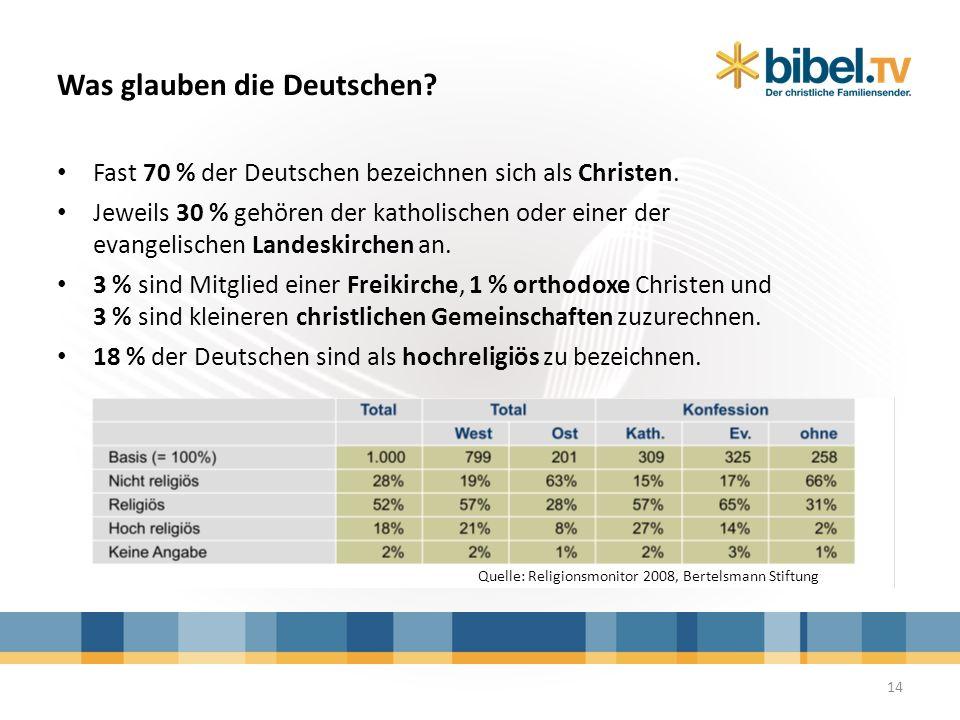 Was glauben die Deutschen? Fast 70 % der Deutschen bezeichnen sich als Christen. Jeweils 30 % gehören der katholischen oder einer der evangelischen La