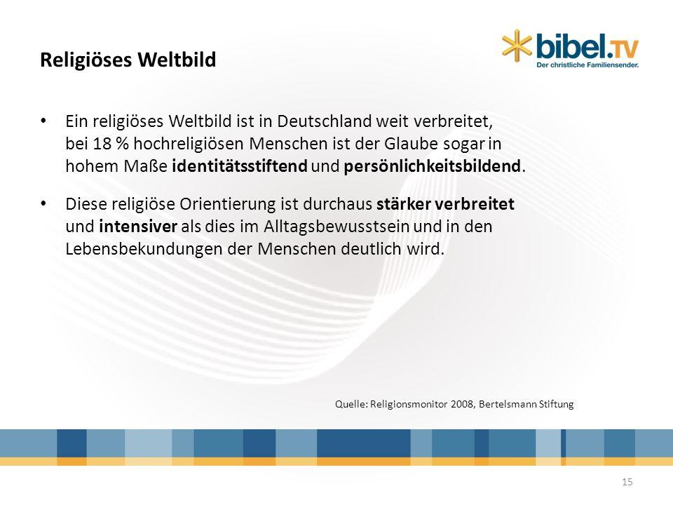 Religiöses Weltbild Ein religiöses Weltbild ist in Deutschland weit verbreitet, bei 18 % hochreligiösen Menschen ist der Glaube sogar in hohem Maße id