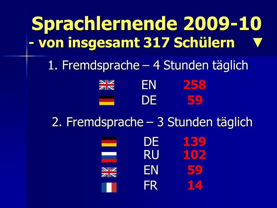 Sprachlernende 2009-10 - von insgesamt 317 Schülern Sprachlernende 2009-10 - von insgesamt 317 Schülern 1. Fremdsprache – 4 Stunden täglich EN258 DE59