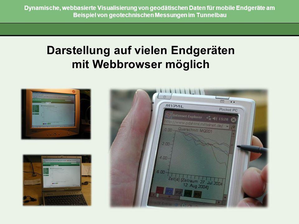 Dynamische, webbasierte Visualisierung von geodätischen Daten für mobile Endgeräte am Beispiel von geotechnischen Messungen im Tunnelbau Darstellung auf vielen Endgeräten mit Webbrowser möglich