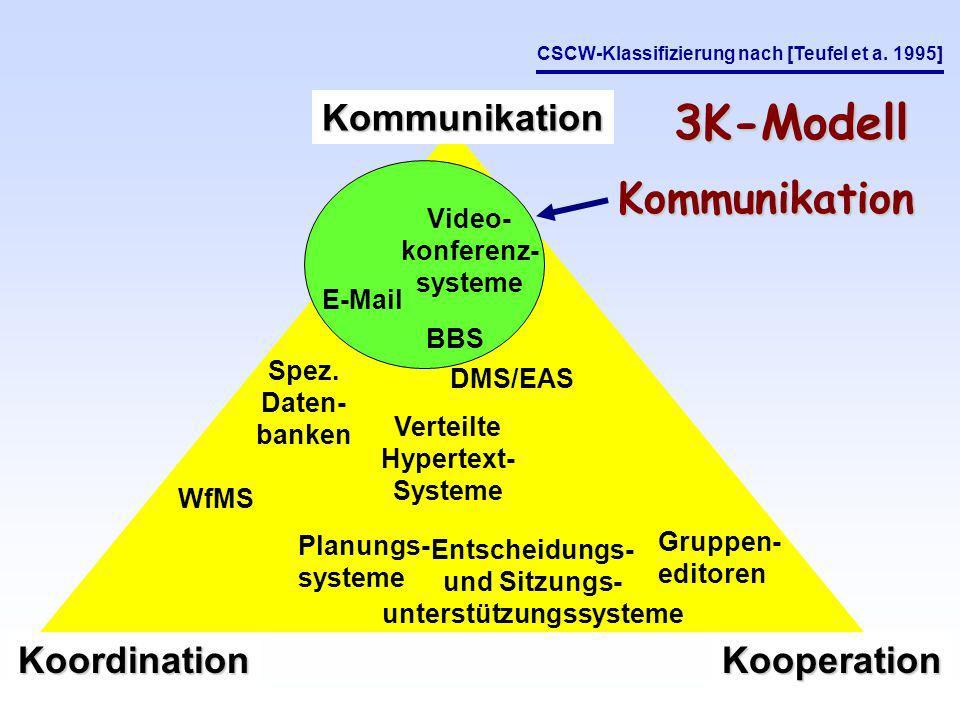 Kommunikation KoordinationKooperation Spez.