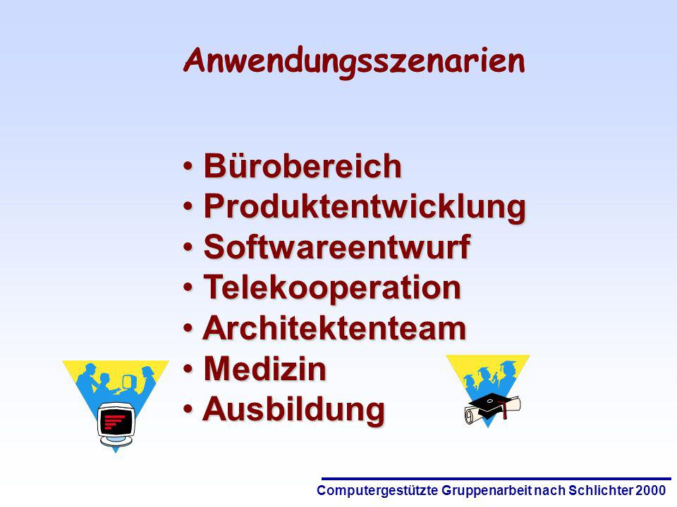 Group awareness Gemeinsamer Arbeitsbereich Autor AAutor BAutor C Awareness Modul benachrichtigen erfassen aktualisieren Gemeinsames Dokument Computergestützte Gruppenarbeit nach Schlichter 2000