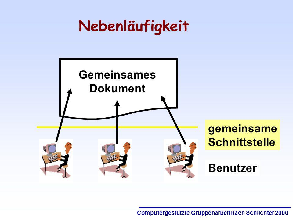 Nebenläufigkeit Computergestützte Gruppenarbeit nach Schlichter 2000 Benutzer Gemeinsames Dokument gemeinsame Schnittstelle