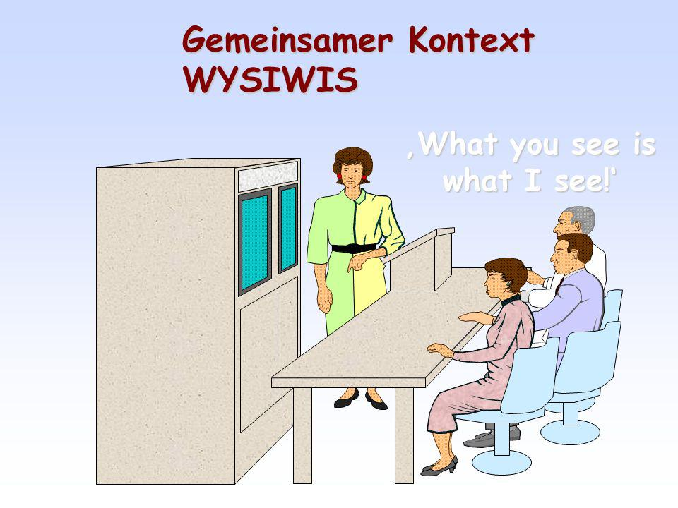 Gemeinsamer Kontext WYSIWIS What you see is what I see!