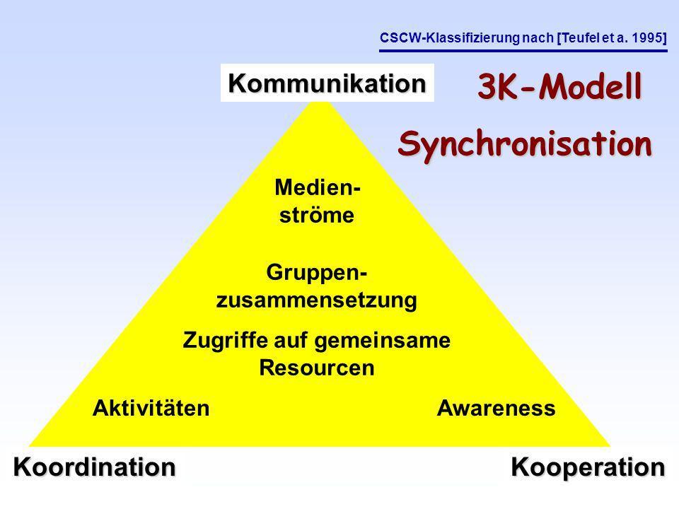 KoordinationKooperation CSCW-Klassifizierung nach [Teufel et a.