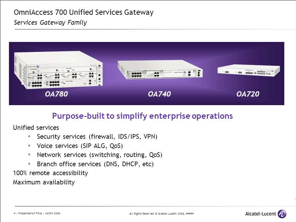 All Rights Reserved © Alcatel-Lucent 2006, ##### 4 | Presentation Title | Month 2006 OmniAccess 700 Unified Services Gateway Services Gateway Family U