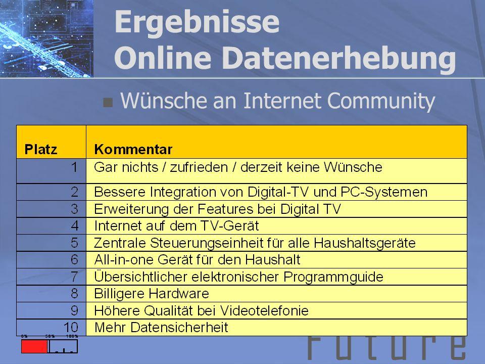 F u t u r e Ergebnisse Online Datenerhebung Wünsche an Internet Community