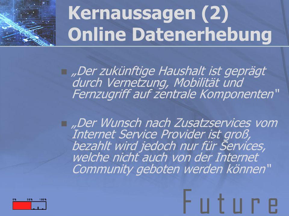 F u t u r e Kernaussagen (2) Online Datenerhebung Der zukünftige Haushalt ist geprägt durch Vernetzung, Mobilität und Fernzugriff auf zentrale Komponenten Der Wunsch nach Zusatzservices vom Internet Service Provider ist groß, bezahlt wird jedoch nur für Services, welche nicht auch von der Internet Community geboten werden können