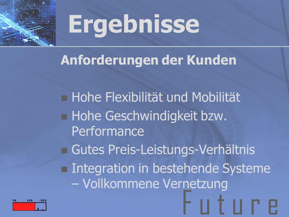 F u t u r e Ergebnisse Anforderungen der Kunden Hohe Flexibilität und Mobilität Hohe Geschwindigkeit bzw. Performance Gutes Preis-Leistungs-Verhältnis