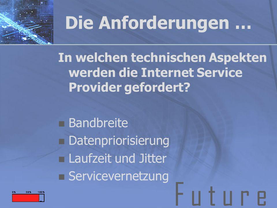 F u t u r e Die Anforderungen … In welchen technischen Aspekten werden die Internet Service Provider gefordert? Bandbreite Datenpriorisierung Laufzeit