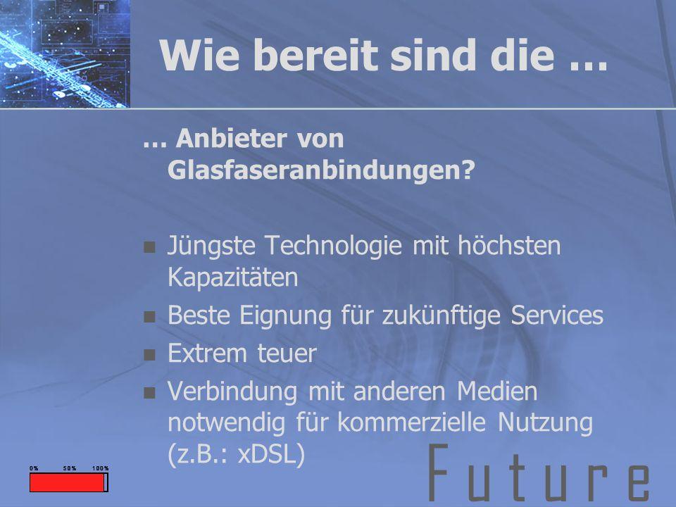 F u t u r e Wie bereit sind die … … Anbieter von Glasfaseranbindungen? Jüngste Technologie mit höchsten Kapazitäten Beste Eignung für zukünftige Servi
