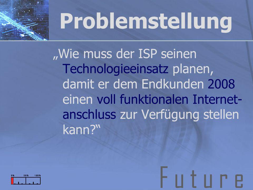 F u t u r e Problemstellung Wie muss der ISP seinen Technologieeinsatz planen, damit er dem Endkunden 2008 einen voll funktionalen Internet- anschluss zur Verfügung stellen kann