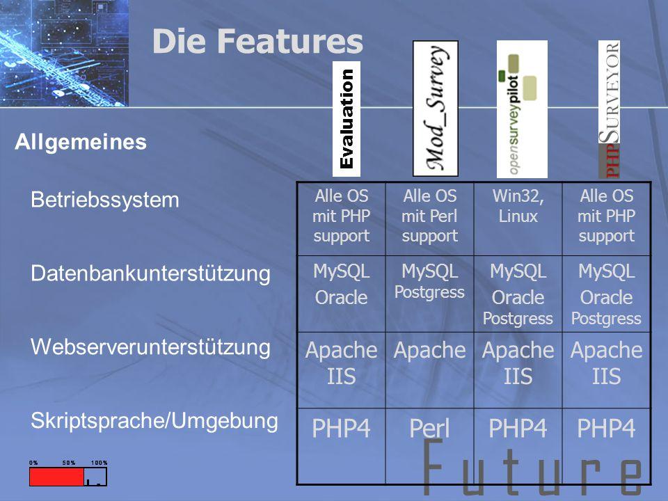F u t u r e Die Features Alle OS mit PHP support Alle OS mit Perl support Win32, Linux Alle OS mit PHP support MySQL Oracle MySQL Postgress MySQL Orac