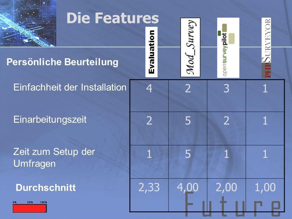 F u t u r e Die Features 4231 2521 1511 2,334,002,001,00 Evaluation Einfachheit der Installation Einarbeitungszeit Zeit zum Setup der Umfragen Durchschnitt Persönliche Beurteilung