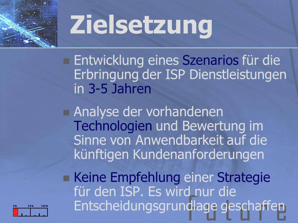 F u t u r e Zielsetzung Entwicklung eines Szenarios für die Erbringung der ISP Dienstleistungen in 3-5 Jahren Analyse der vorhandenen Technologien und Bewertung im Sinne von Anwendbarkeit auf die künftigen Kundenanforderungen Keine Empfehlung einer Strategie für den ISP.
