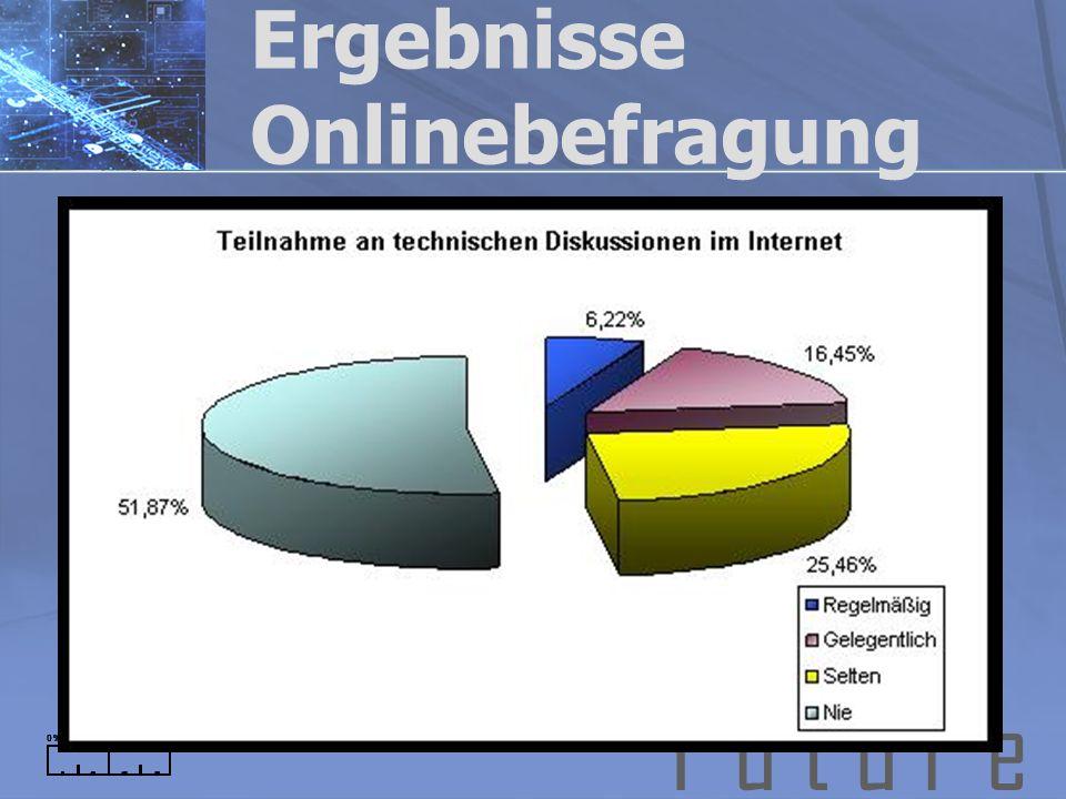 F u t u r e Ergebnisse Onlinebefragung