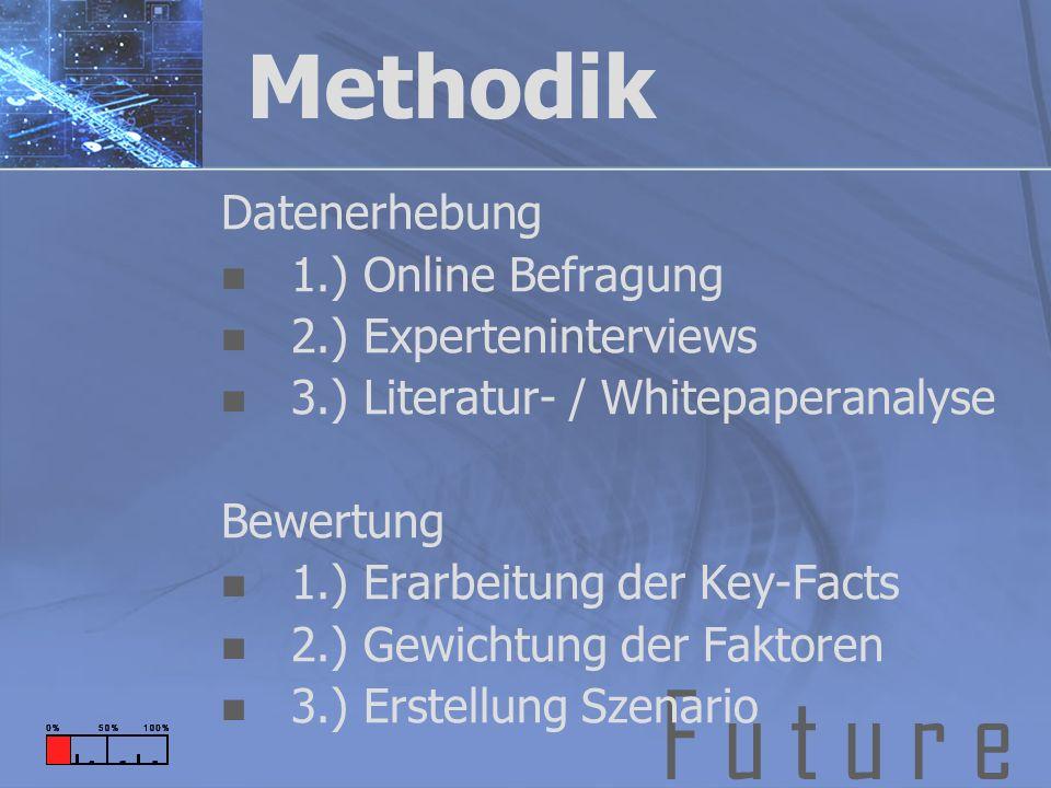 F u t u r e Methodik Datenerhebung 1.) Online Befragung 2.) Experteninterviews 3.) Literatur- / Whitepaperanalyse Bewertung 1.) Erarbeitung der Key-Facts 2.) Gewichtung der Faktoren 3.) Erstellung Szenario