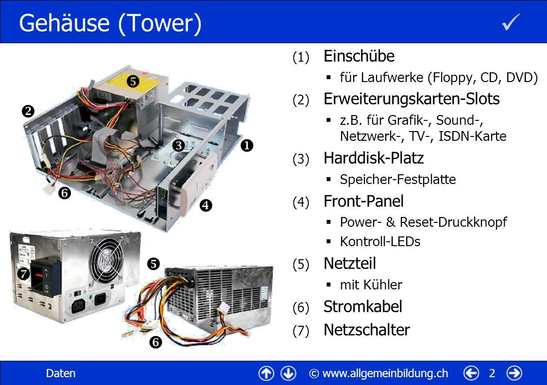 © www.allgemeinbildung.chDaten2 Gehäuse (Tower) (1) Einschübe für Laufwerke (Floppy, CD, DVD) (2) Erweiterungskarten-Slots z.B. für Grafik-, Sound-, N