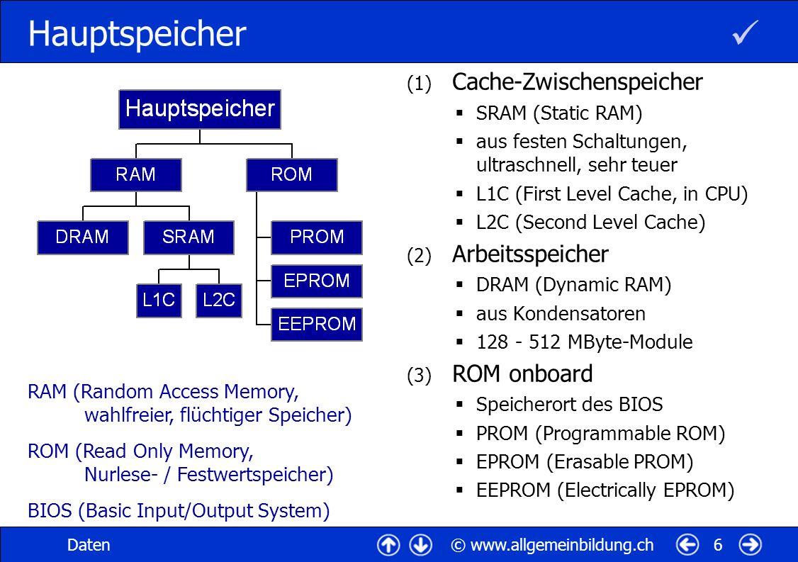 © www.allgemeinbildung.chDaten7 Arbeitsspeicher (1) DRAM Dynamic Random Access Memory aktuell benutzter flüchtiger Speicher 128, 256 und 512 MByte sehr schnell, aber langsamer als SRAM (Static RAM im Cache) (2) R-DRAM Rambus-DRAM RIMM, 2 Kerben, 184 pins (3) S-DRAM Synchronous-DRAM DIMM, 2 Kerben, 168 pins (4) DDR-DRAM DoubleDataRate-DRAM DIMM, 1 Kerbe, 186 pins doppelt so schnell wie S-DRAM EDO-RAM (Extended Data Output) RIMM/SIMM/DIMM (Rambus/Single/Dual InLine Memory Module)