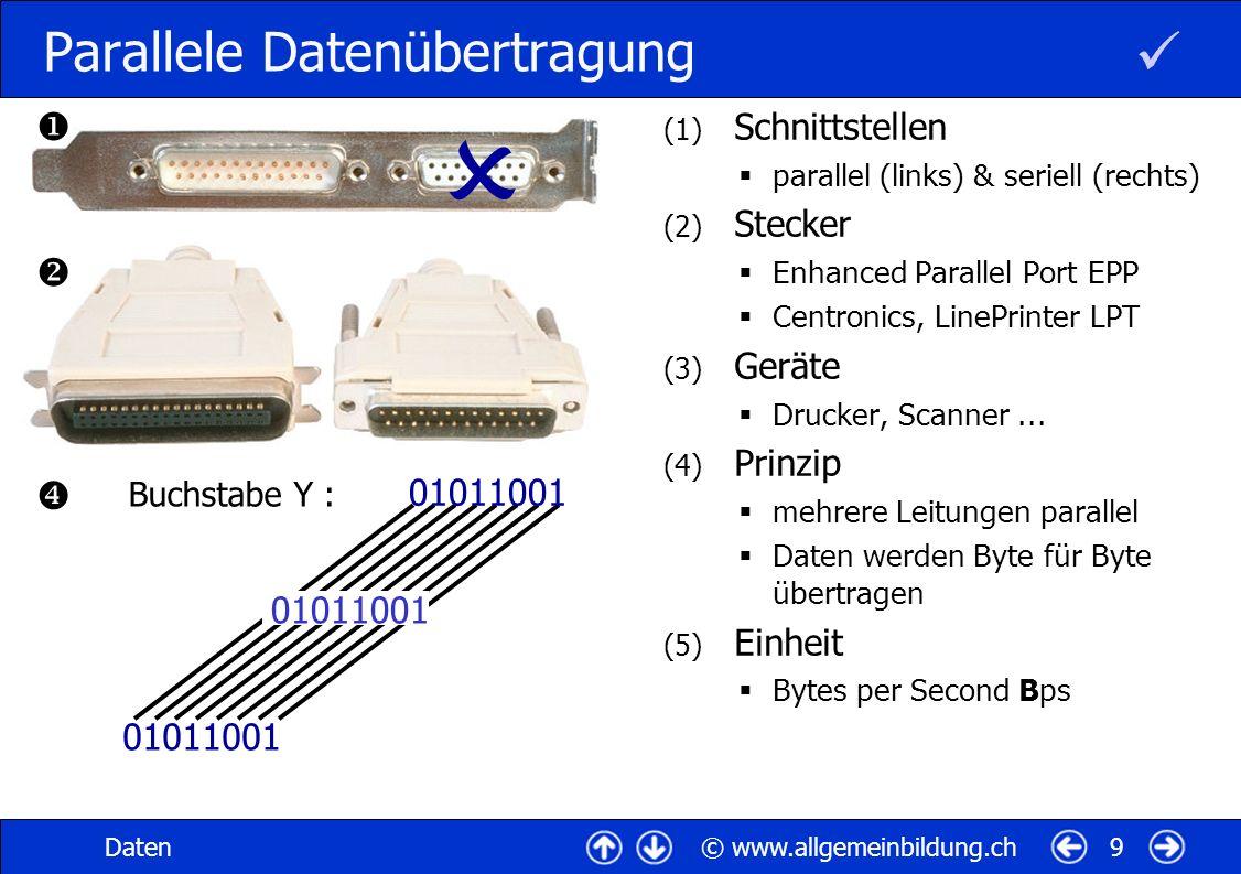 © www.allgemeinbildung.chDaten10 Serielle Datenübertragung (1) Schnittstellen parallel (links) & seriell (rechts) (2) Stecker Universal Serial Bus USB RS 232C, COM PS/2 (3) Geräte Maus, Tastatur, Bildschirm, Modem, Netzwerke,...