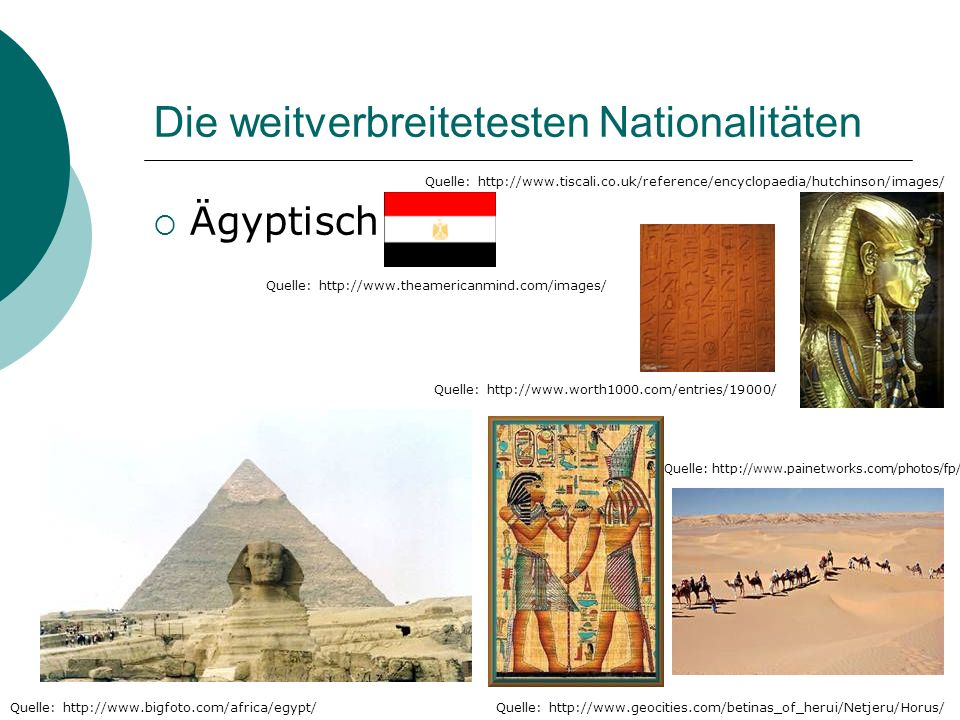 Die weitverbreitetesten Nationalitäten Ägyptisch Quelle: http://www.theamericanmind.com/images/ Quelle: http://www.bigfoto.com/africa/egypt/ Quelle: http://www.tiscali.co.uk/reference/encyclopaedia/hutchinson/images/ Quelle: http://www.worth1000.com/entries/19000/ Quelle: http://www.geocities.com/betinas_of_herui/Netjeru/Horus/ Quelle: http://www.painetworks.com/photos/fp/