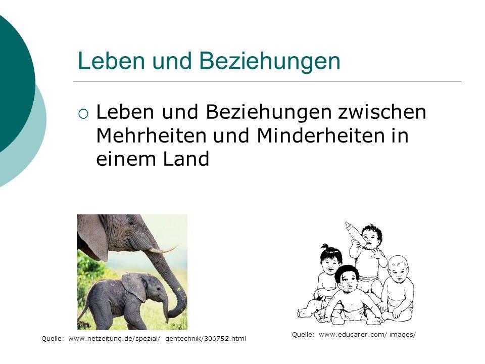 Leben und Beziehungen Leben und Beziehungen zwischen Mehrheiten und Minderheiten in einem Land Quelle: www.educarer.com/ images/ Quelle: www.netzeitun