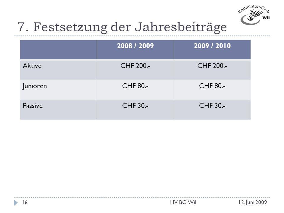 7. Festsetzung der Jahresbeiträge 12. Juni 200916HV BC-Wil 2008 / 20092009 / 2010 AktiveCHF 200.- JuniorenCHF 80.- PassiveCHF 30.-