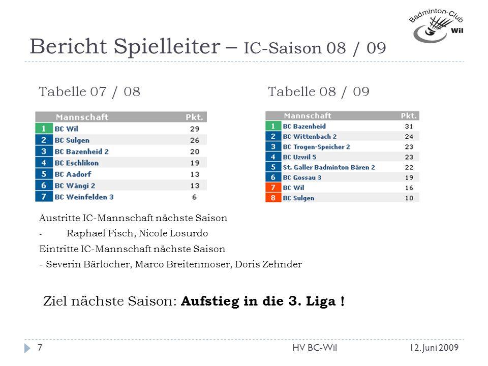 Bericht Spielleiter – IC-Saison 08 / 09 Tabelle 07 / 08Tabelle 08 / 09 12. Juni 20097HV BC-Wil Austritte IC-Mannschaft nächste Saison - Raphael Fisch,