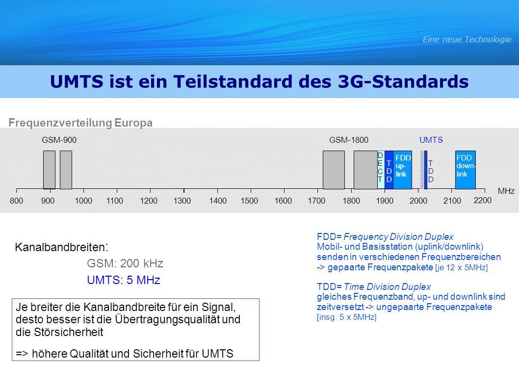 Je breiter die Kanalbandbreite für ein Signal, desto besser ist die Übertragungsqualität und die Störsicherheit => höhere Qualität und Sicherheit für