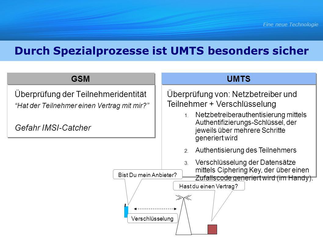 Überprüfung der Teilnehmeridentität Hat der Teilnehmer einen Vertrag mit mir? Gefahr IMSI-Catcher Überprüfung von: Netzbetreiber und Teilnehmer + Vers