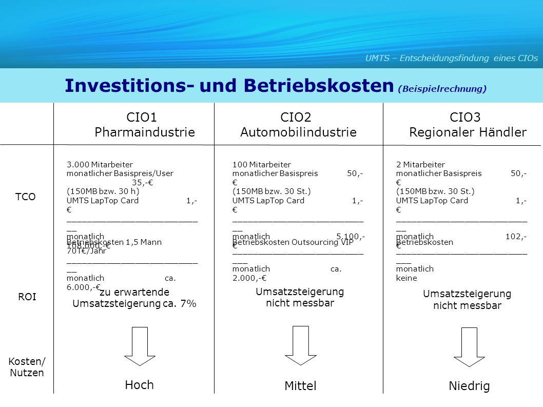 CIO1 Pharmaindustrie CIO2 Automobilindustrie CIO3 Regionaler Händler Hoch MittelNiedrig UMTS – Entscheidungsfindung eines CIOs 3.000 Mitarbeiter monat