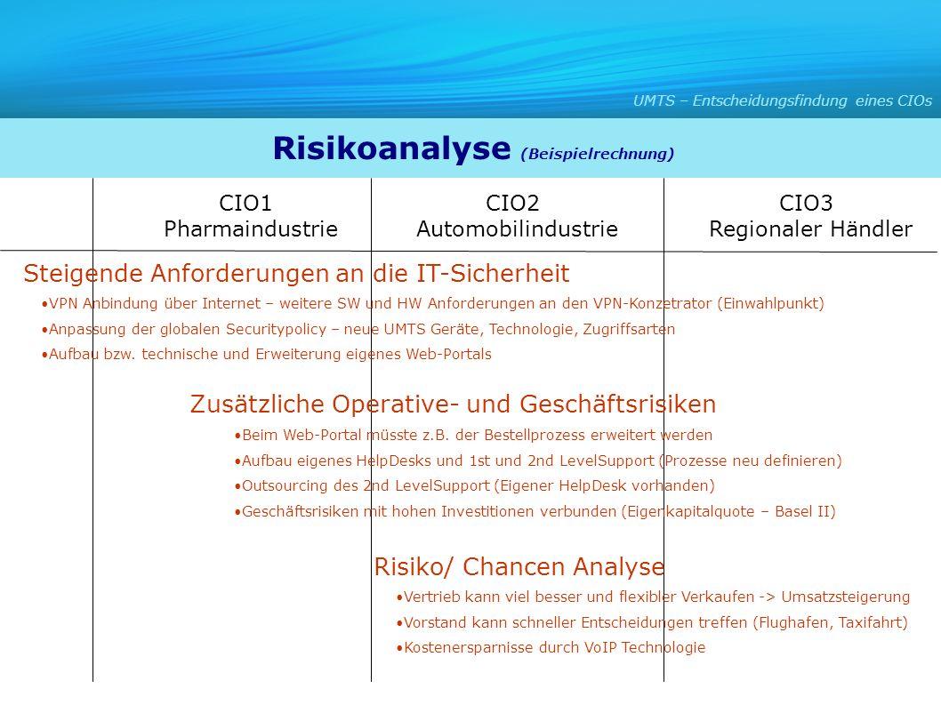 CIO1 Pharmaindustrie CIO2 Automobilindustrie CIO3 Regionaler Händler UMTS – Entscheidungsfindung eines CIOs Risikoanalyse (Beispielrechnung) Steigende