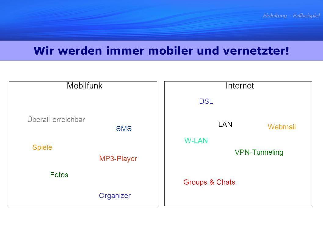 DSL LAN W-LAN Webmail VPN-Tunneling Groups & Chats Überall erreichbar SMS Spiele MP3-Player Fotos Organizer MobilfunkInternet Einleitung - Fallbeispie