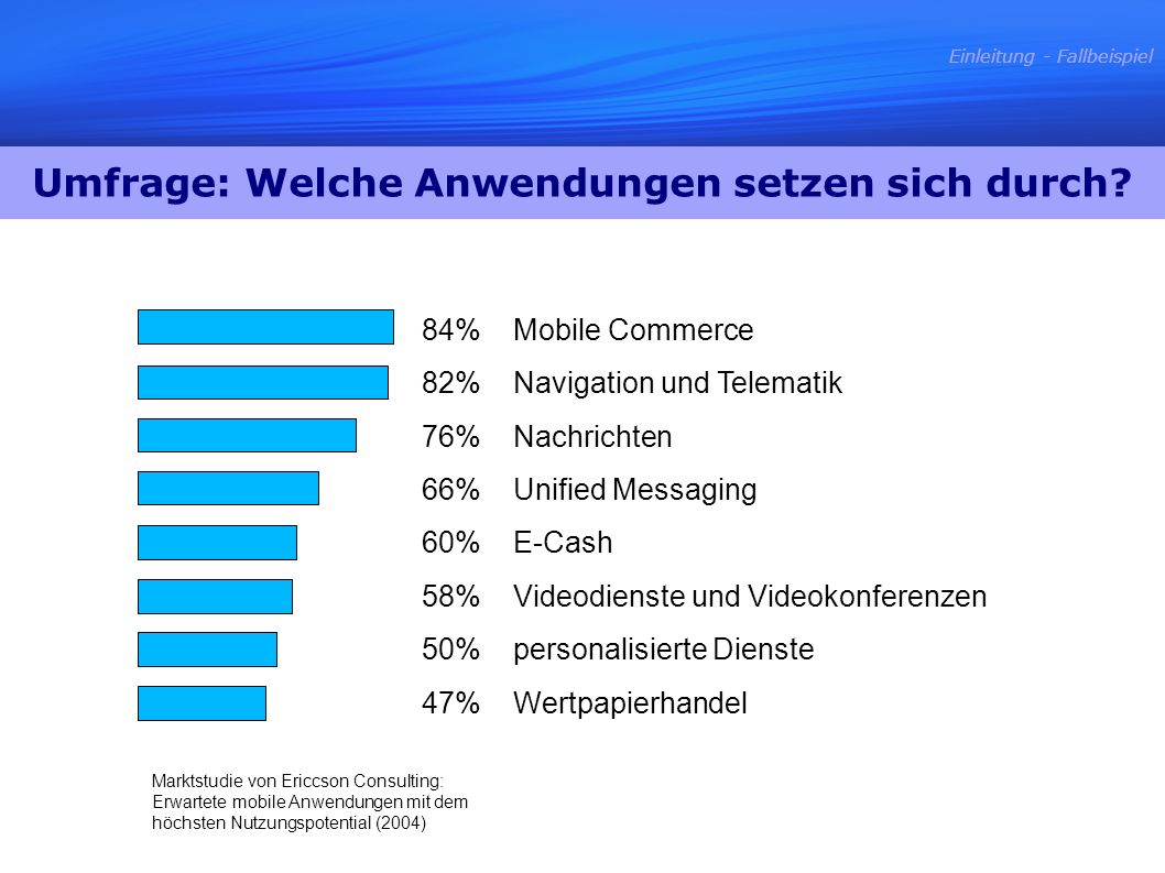 84%Mobile Commerce 82%Navigation und Telematik 76% Nachrichten 66%Unified Messaging 60%E-Cash 58%Videodienste und Videokonferenzen 50%personalisierte