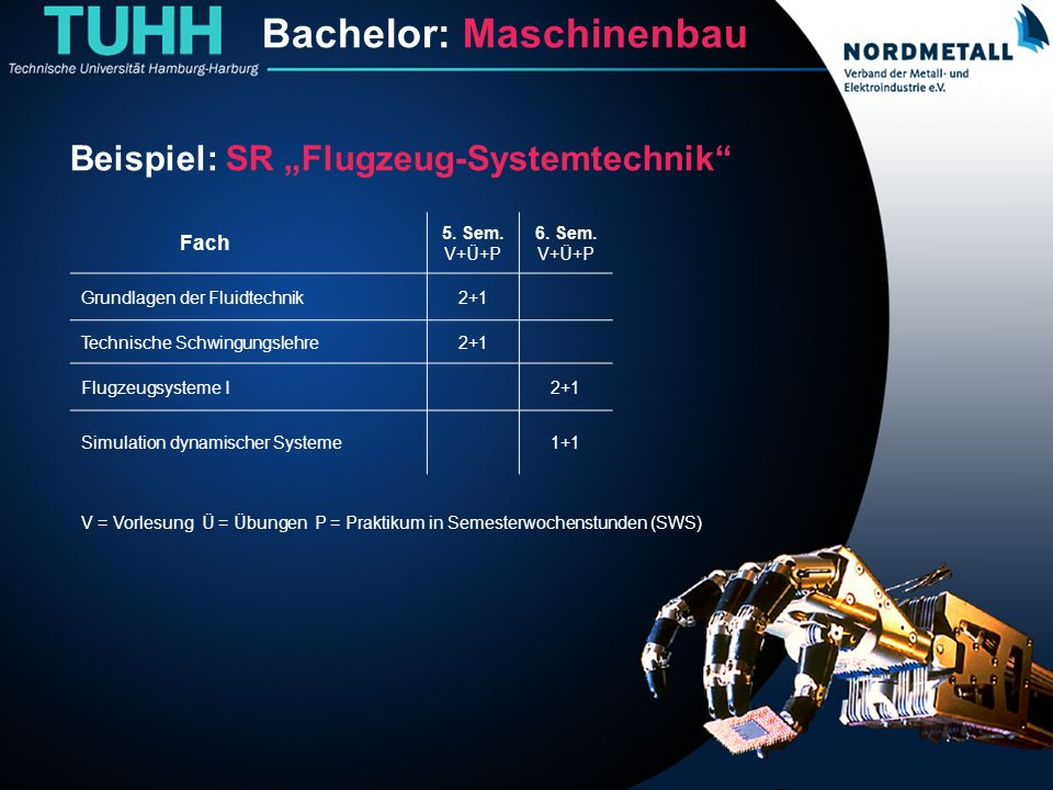 Bachelor: Maschinenbau/Mechatronik (16) Beispiel: SR Flugzeug-Systemtechnik Fach 5. Sem. V+Ü+P 6. Sem. V+Ü+P Grundlagen der Fluidtechnik2+1 Technische