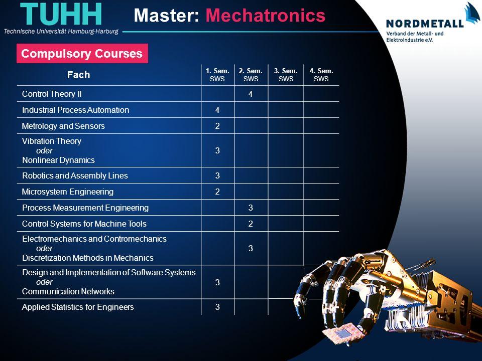 Master: Maschinenbau/Mechatronik (4) Fach 1. Sem. SWS 2. Sem. SWS 3. Sem. SWS 4. Sem. SWS Control Theory II4 Industrial Process Automation4 Metrology