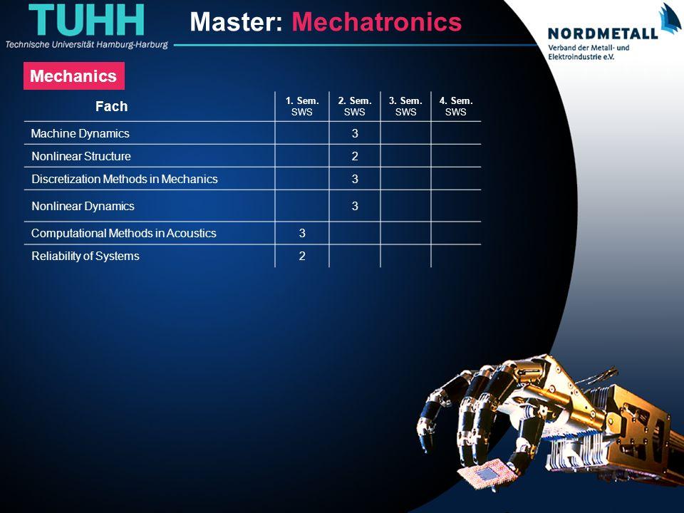 Master: Maschinenbau/Mechatronik (7) Fach 1. Sem. SWS 2. Sem. SWS 3. Sem. SWS 4. Sem. SWS Machine Dynamics3 Nonlinear Structure2 Discretization Method