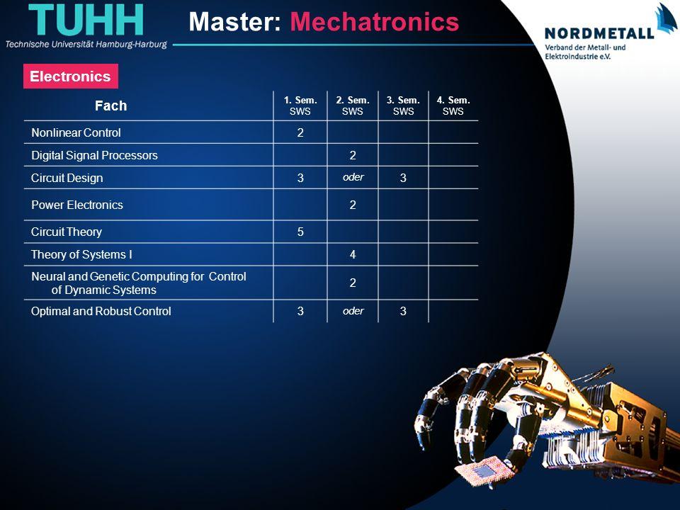 Master: Maschinenbau/Mechatronik (9) Fach 1. Sem. SWS 2. Sem. SWS 3. Sem. SWS 4. Sem. SWS Nonlinear Control2 Digital Signal Processors2 Circuit Design