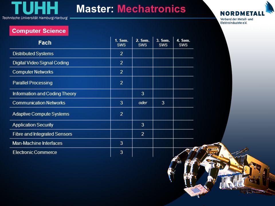 Master: Maschinenbau/Mechatronik (11) Fach 1. Sem. SWS 2. Sem. SWS 3. Sem. SWS 4. Sem. SWS Distributed Systems2 Digital Video Signal Coding2 Computer