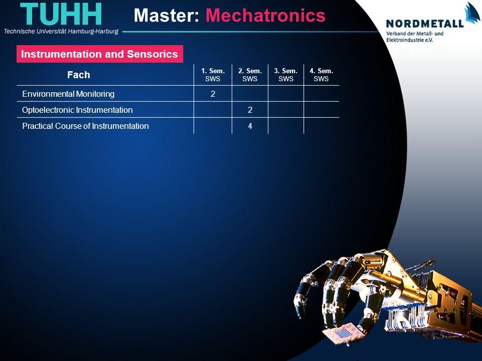 Master: Maschinenbau/Mechatronik (13) Fach 1. Sem. SWS 2. Sem. SWS 3. Sem. SWS 4. Sem. SWS Environmental Monitoring2 Optoelectronic Instrumentation2 P