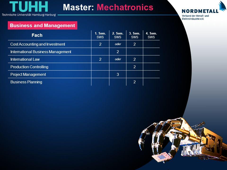 Master: Maschinenbau/Mechatronik (15) Fach 1. Sem. SWS 2. Sem. SWS 3. Sem. SWS 4. Sem. SWS Cost Accounting and Investment2 oder 2 International Busine
