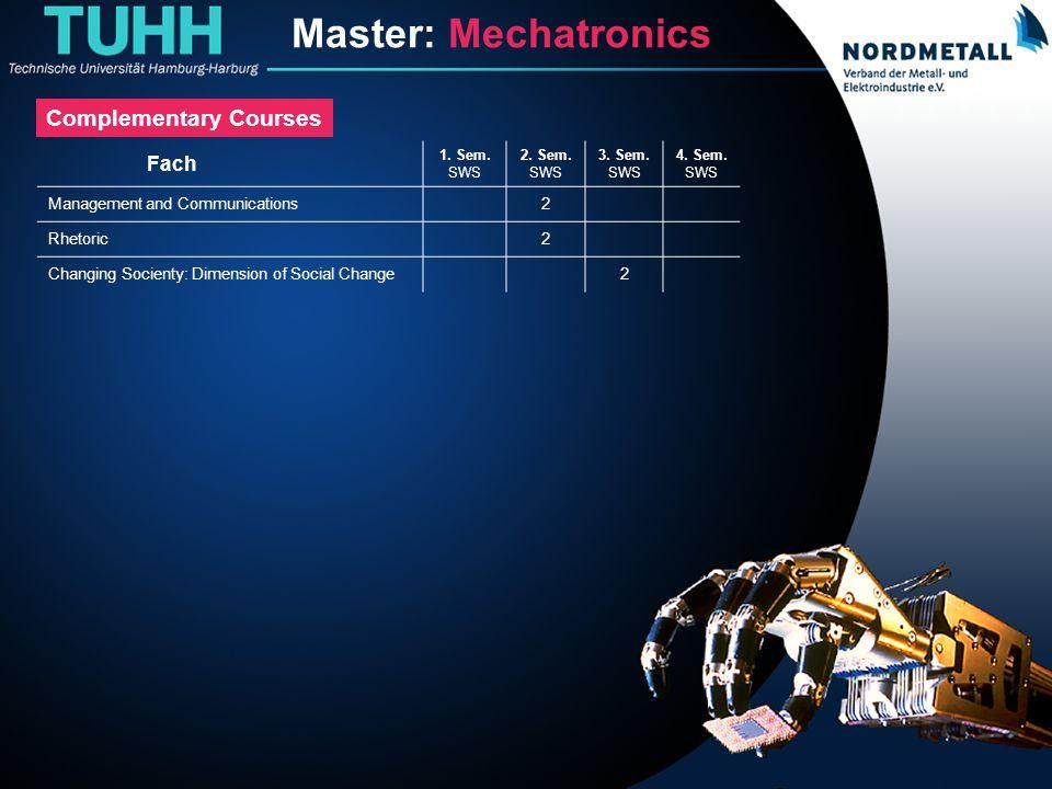 Master: Maschinenbau/Mechatronik (18) Fach 1. Sem. SWS 2. Sem. SWS 3. Sem. SWS 4. Sem. SWS Management and Communications2 Rhetoric2 Changing Socienty: