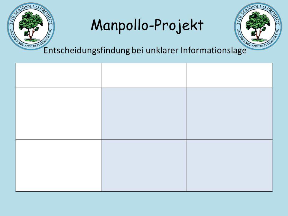 Annahme: der von Menschen gemachte globale Klimawandel ist real Entscheidungsfindung bei unklarer Informationslage Manpollo-Projekt