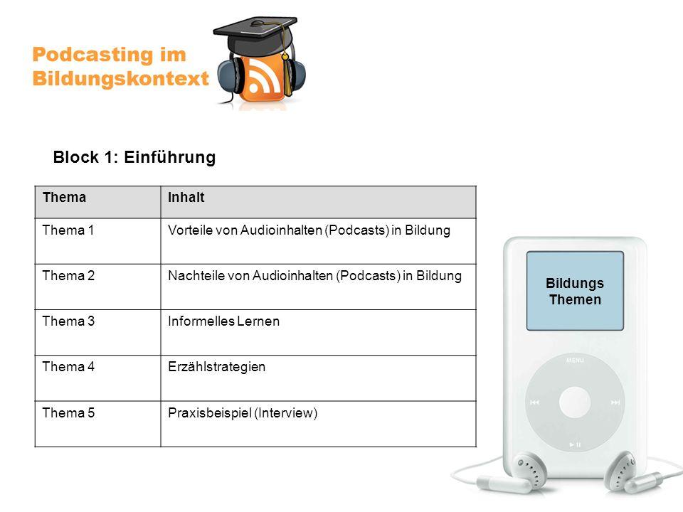 Bildungs Themen ThemaInhalt Thema 1Vorteile von Audioinhalten (Podcasts) in Bildung Thema 2Nachteile von Audioinhalten (Podcasts) in Bildung Thema 3Informelles Lernen Thema 4Erzählstrategien Thema 5Praxisbeispiel (Interview) Block 1: Einführung
