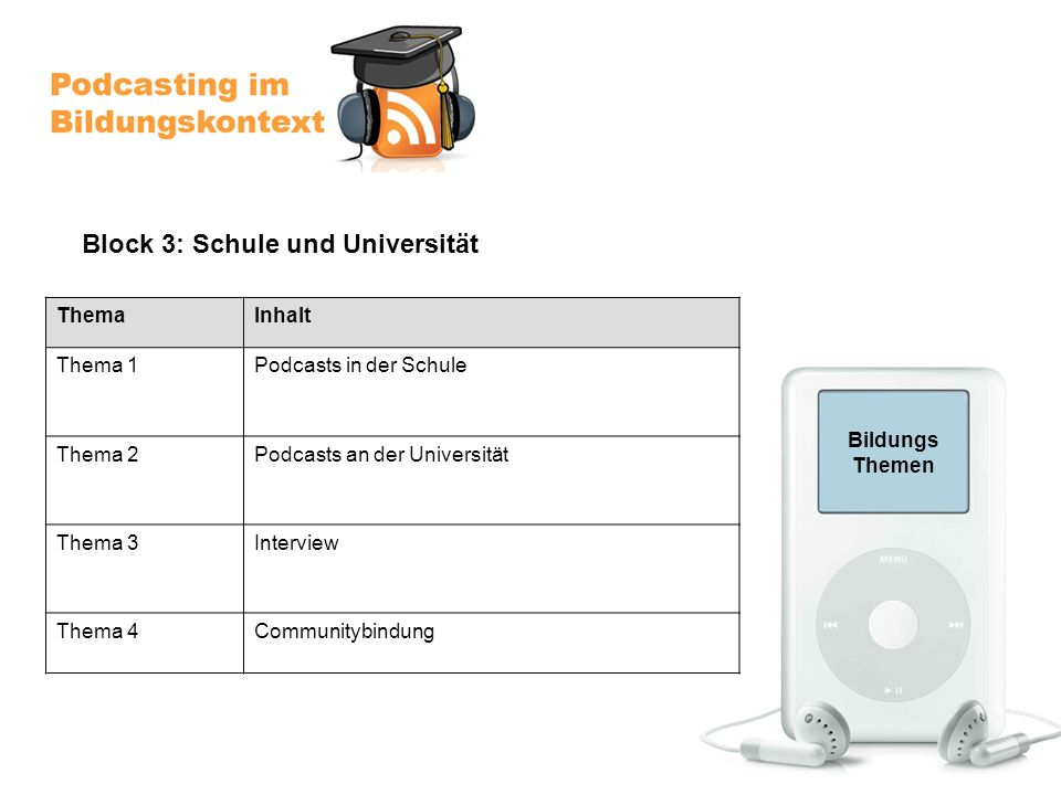 Bildungs Themen ThemaInhalt Thema 1Podcasts in der Schule Thema 2Podcasts an der Universität Thema 3Interview Thema 4Communitybindung Block 3: Schule und Universität