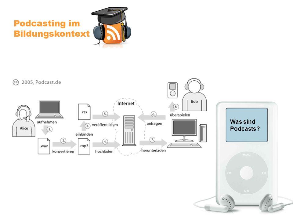 Wie höre ich Podcasts.1.) Podcastverzeichnis (z.B.