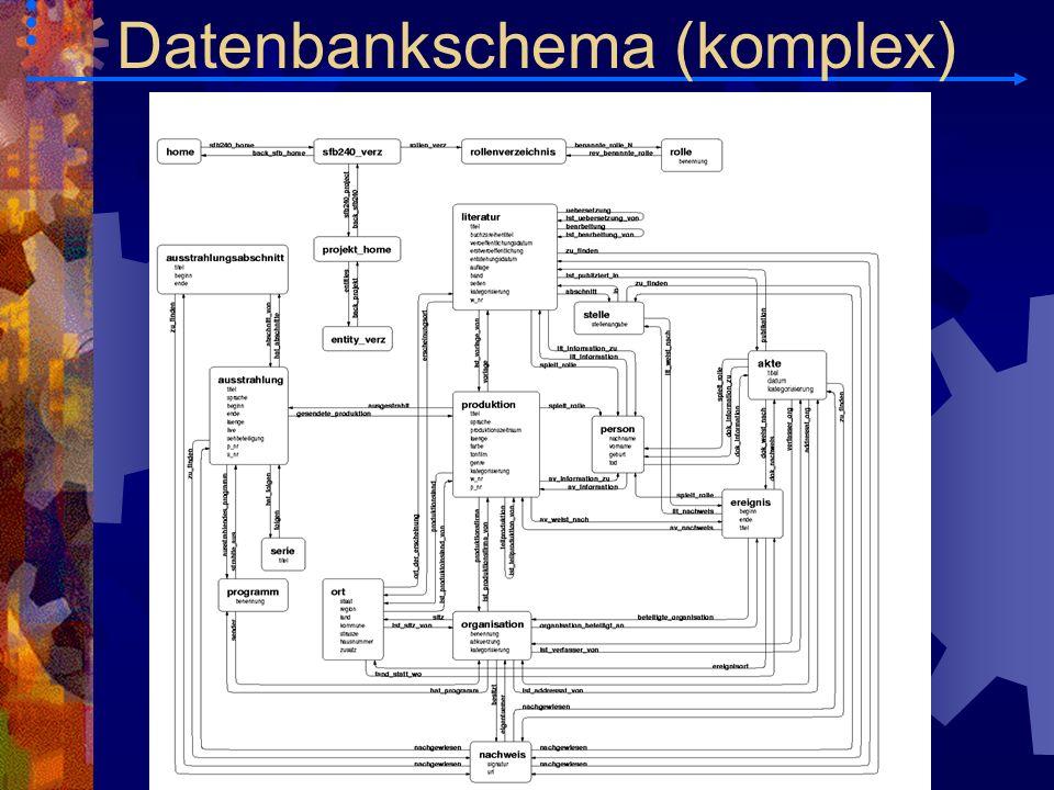 Datenbankschema (komplex)