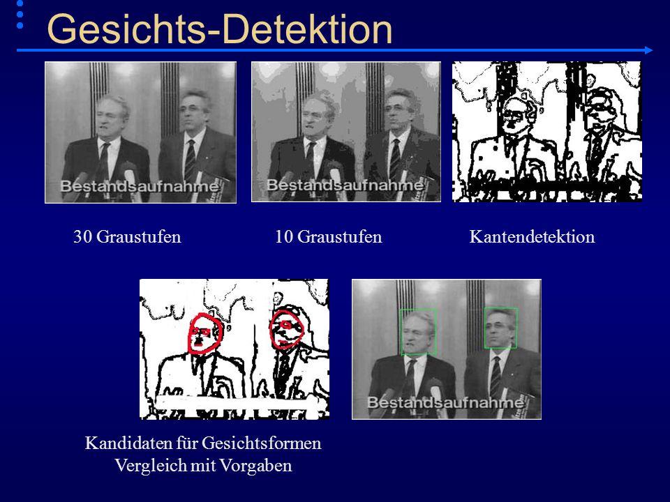 30 Graustufen10 GraustufenKantendetektion Kandidaten für Gesichtsformen Vergleich mit Vorgaben Gesichts-Detektion